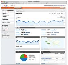 An powerful tool to convert and enhance microsoft powerpoint google analyticsg toneelgroepblik Image collections